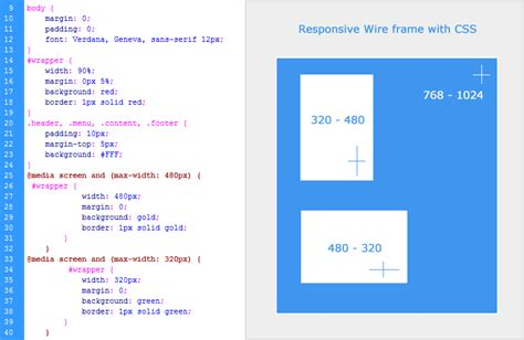 css layout names responsive web design sle layout css