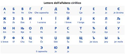lettere alfabeto tedesco quali lingue imparare sociale it