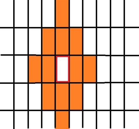 Shure Vph by C How To Highlight A Specific Area On A Grid Of Panels