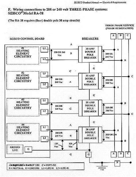 single phase house wiring diagram new single phase wiring