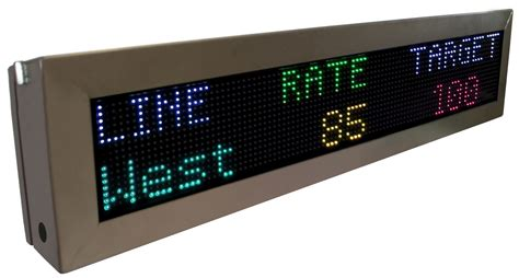 Led Display Indoor ipled16x96rgb ss stainless steel indoor led display