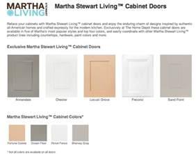 martha stewart cabinet refinishing kit reviews cabinets