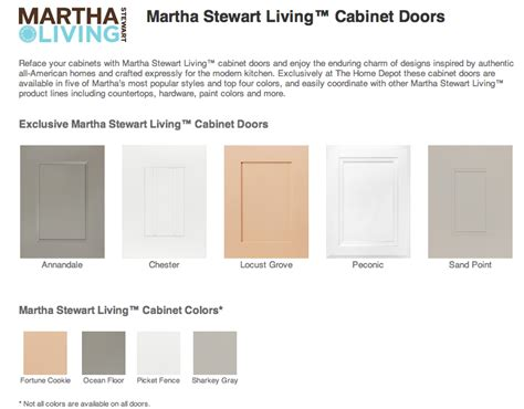 martha stewart cabinet refacing reviews martha stewart cabinet refinishing kit reviews cabinets