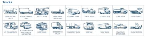 Commercial Truck Insurance Quotes Semi's   Box   Straight