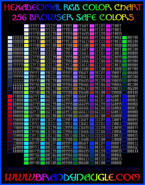 Hex Color Table by Help And Faqs For The Your Website Administration Console
