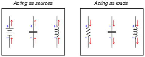 capacitor inside inductor time constant circuits dc electric circuits worksheets