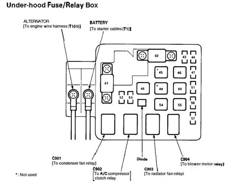 ek civic fuse box diagram wiring diagrams