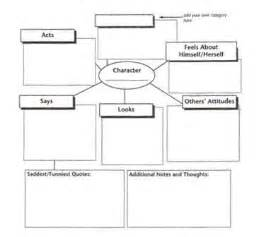 Research Paper Graphic Organizer High School by The World S Catalog Of Ideas