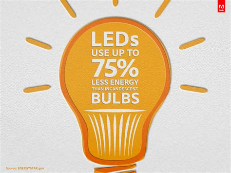 earth month tip managing energy use adobe