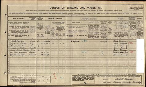 Birth Census Records County Donegal Ireland Birth Records Images