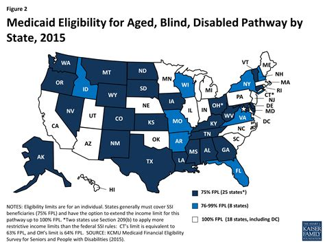 va income limits table medicaid financial eligibility for seniors and with