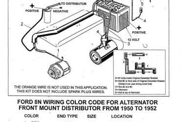 1952 8n 12 volt conversion wiring diagram ford 8n pto