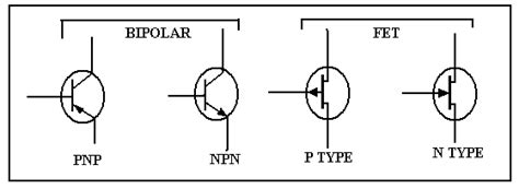 transistor bipolar fet fet and bipolar transistors