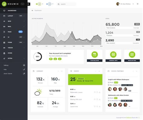 edumix foundation zurb admin dashboard template