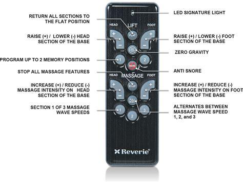 reverie 5d adjustable bed foundation