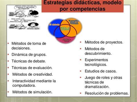 Rona Kitchen Faucets by Modelo Educativo Basado En Competencias Modelo Educativo