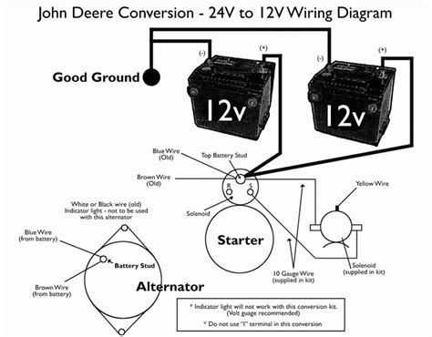 deere 3020 gas wiring diagram wiring diagram with