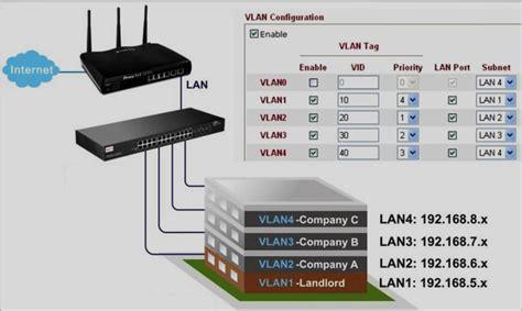 Similiar Linksys N300 Wireless Router Manual Keywords