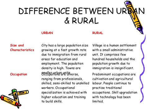 thesis rural education essay education in india essay on the privatization of