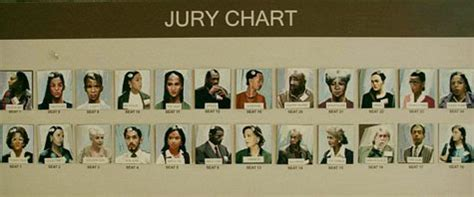Can You Be A Juror With A Criminal Record American Crime Story The V O J 1 08 A Jury In Episode