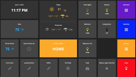 home automation dashboard had projects stories