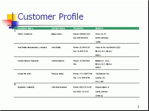 customer profile lists information about the target