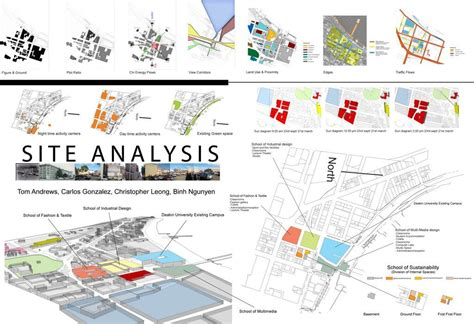 architecture design competition websites site analysis and conclusion google search схемы