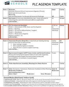 Plc Agenda Template Google Search Plc Pinterest School Professional Development And Plc Template For Teachers