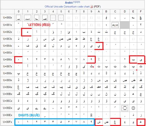 regex pattern allow special characters javascript regex to allow specific characters in arabic
