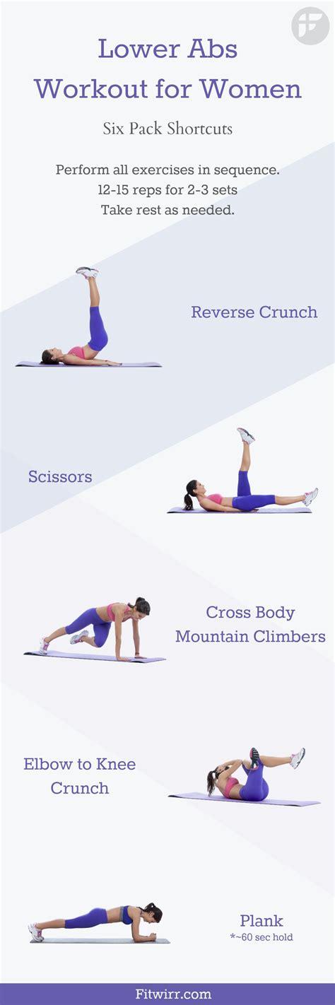 abs workout  women
