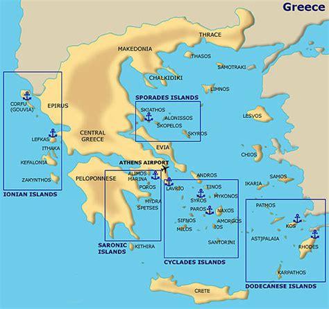 island greek islands
