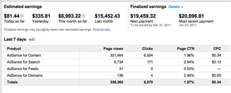 adsense unpaid earnings free online marketing tools todays earnings withs