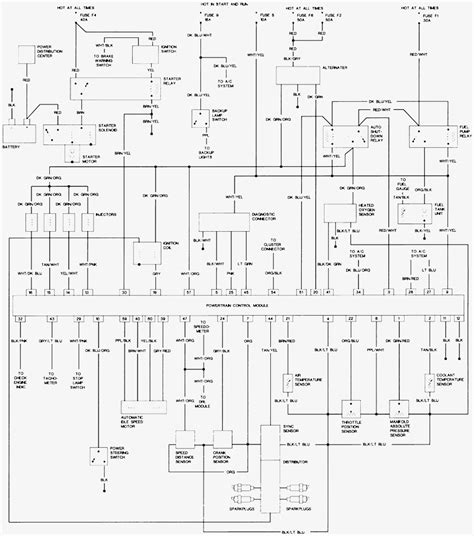 wiring diagram 2000 jeep wrangler wiring diagram with