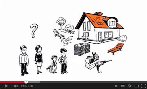 Wert Einer Immobilie Berechnen 3405 by Ist Der Preis Realistisch Immobilienscout24