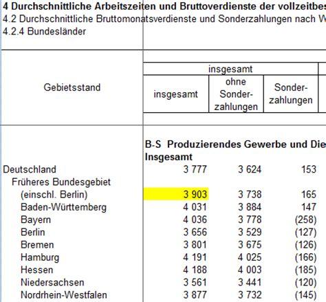 Muster Rechnung Unternehmensberatung Stundensatz Selbst 228 Ndiger Freiberufler Bei Dienstleistungen