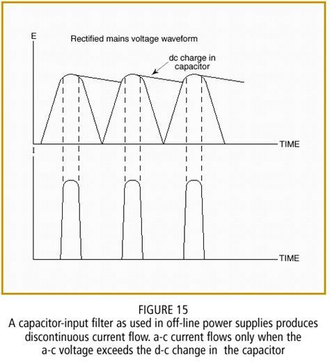 capacitor filter pdf capacitor input filter pdf 28 images rectifier transformer calculation capacitor input π pi