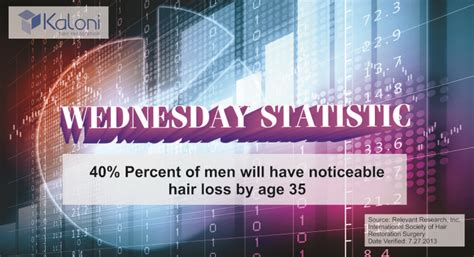 what percentage of men lose hair 33 best myths fun facts statistics and anything about
