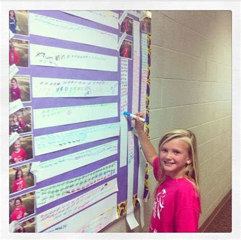 Create A Bulletin Board In The Hallway For Girls To Count