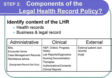 Records Definition Health Record Definition And Standards Pdf