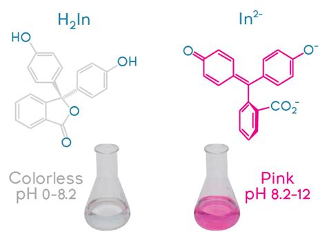 phenolphthalein color change organic chemistry why is phenolphthalein at ph 10 non