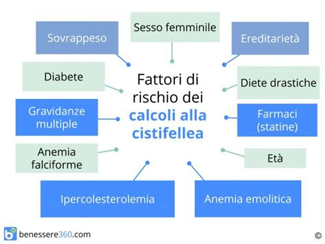 alimentazione per colecisti calcoli alla cistifellea sintomi cause cura ed