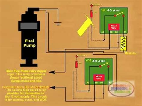 connect  fuel pump relay youtube
