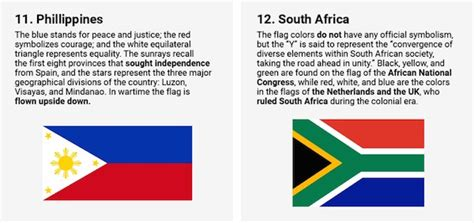 flags of the world meanings infographic the intriguing hidden meanings behind 16