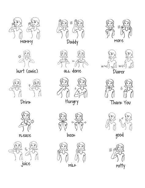 Baby Signs A Baby Speaking With Sign Language Board Book lovely snippets baby signs sheet free