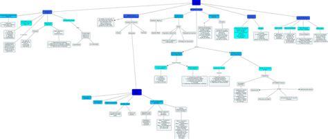 maps n o t e 1 9 c o m page 2 conceptos sobre pensamiento estrat 233 gico planeaci 243 n