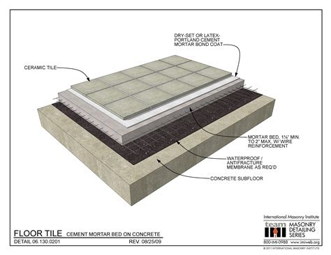 06.130.0201: Floor Tile   Cement Mortar Bed on Concrete