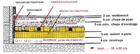 carrelage sur plancher bois 253 epaisseur chape plancher chauffant kv74 jornalagora