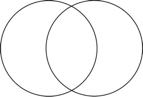 make your own venn diagram dating diagram elsavadorla