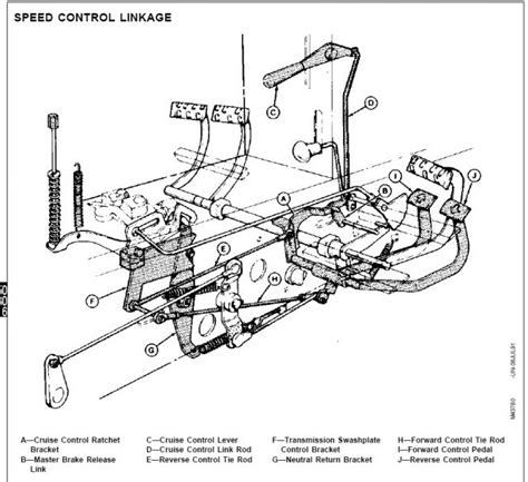 deere 855 parts diagram deere 855 parts diagram wiring diagrams repair