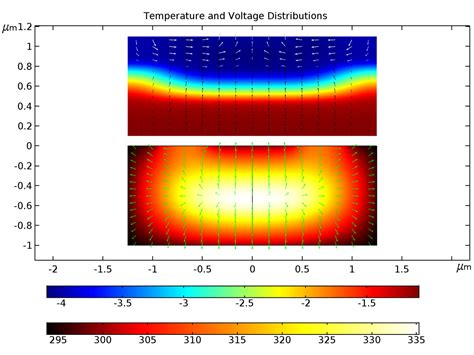 transistor plot explained semiconductor module updates comsol 174 5 3 release highlights